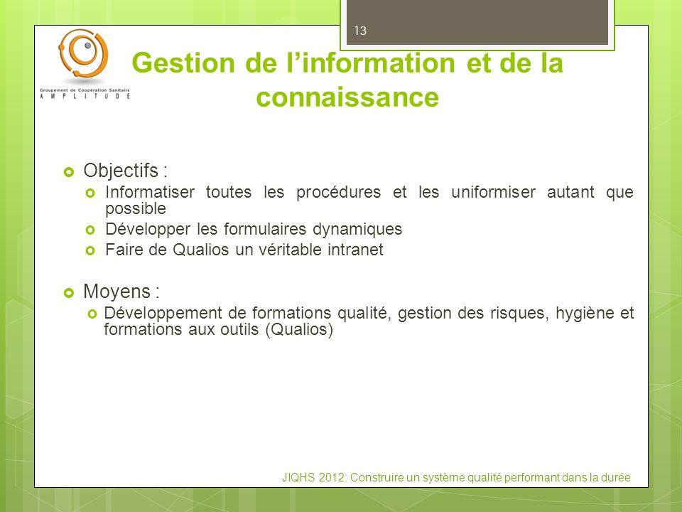 JIQHS 2012: Construire un système qualité performant dans la durée Gestion de linformation et de la connaissance 13 Objectifs : Informatiser toutes le