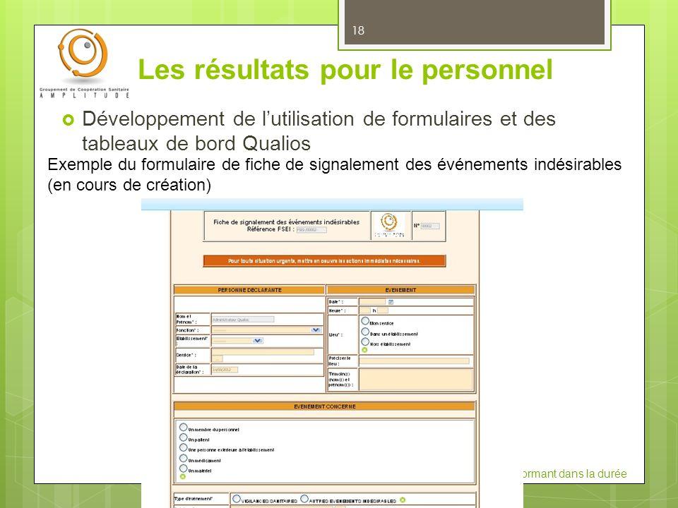 JIQHS 2012: Construire un système qualité performant dans la durée Les résultats pour le personnel 18 Développement de lutilisation de formulaires et