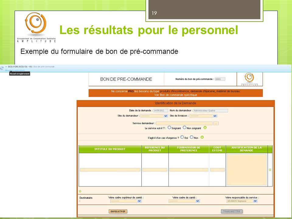JIQHS 2012: Construire un système qualité performant dans la durée Les résultats pour le personnel 19 Exemple du formulaire de bon de pré-commande