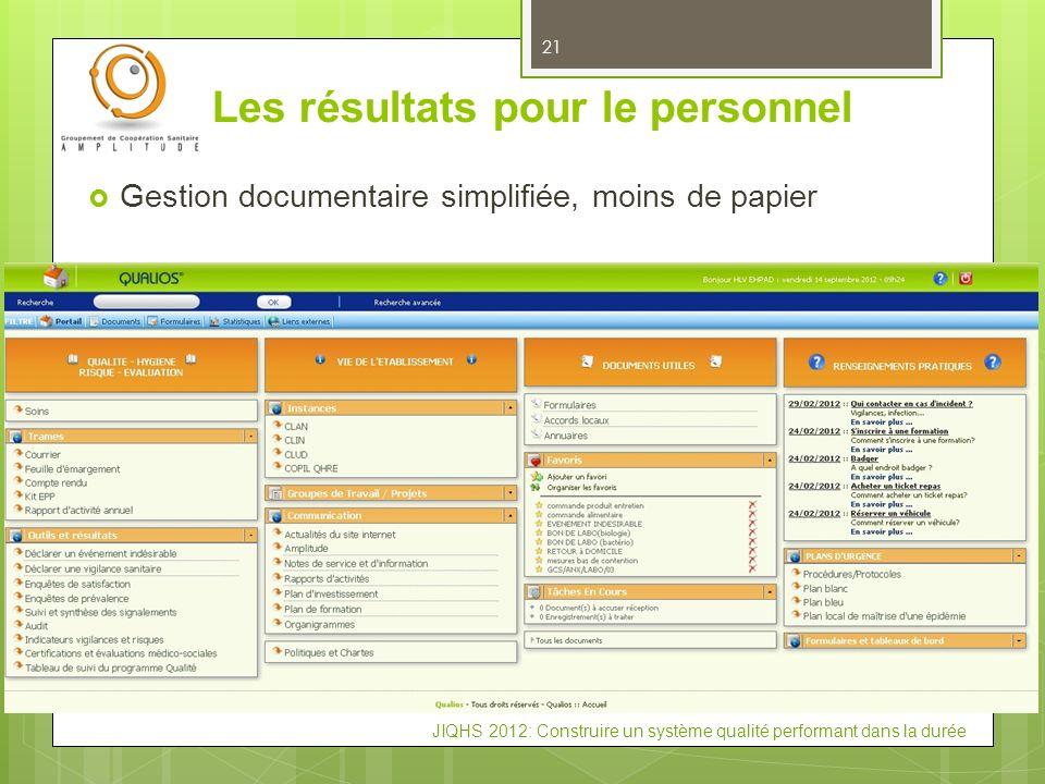 JIQHS 2012: Construire un système qualité performant dans la durée Les résultats pour le personnel 21 Gestion documentaire simplifiée, moins de papier
