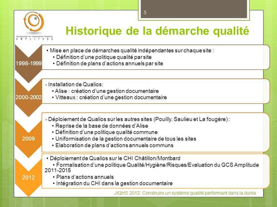 JIQHS 2012: Construire un système qualité performant dans la durée 5 Historique de la démarche qualité 1998-1999 Mise en place de démarches qualité in