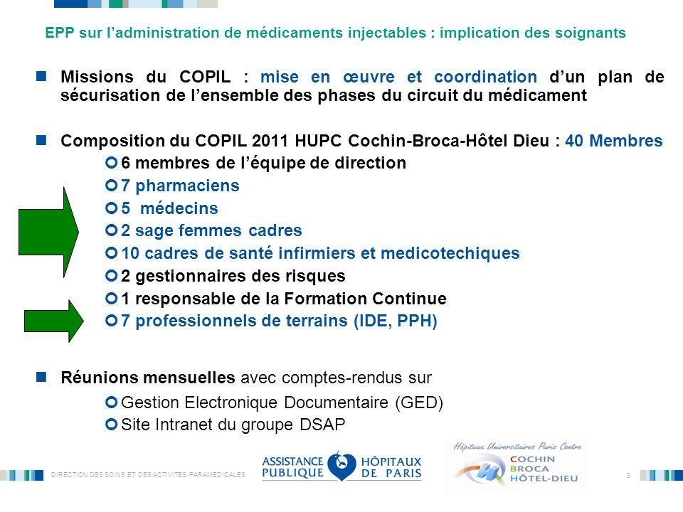 DIRECTION DES SOINS ET DES ACTIVITES PARAMEDICALES 3 Missions du COPIL : mise en œuvre et coordination dun plan de sécurisation de lensemble des phase