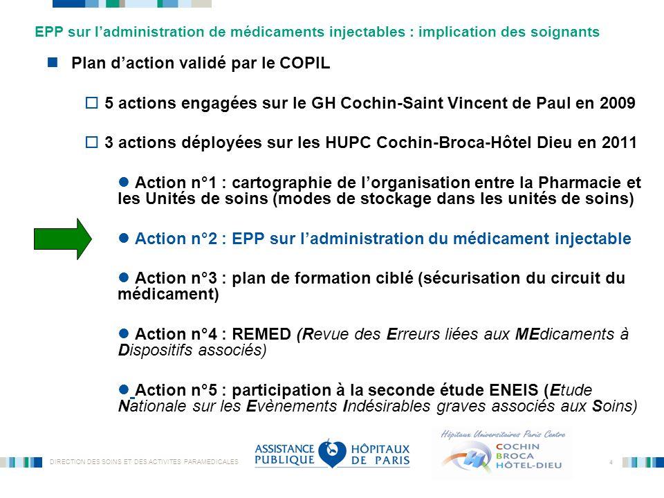 DIRECTION DES SOINS ET DES ACTIVITES PARAMEDICALES 4 Plan daction validé par le COPIL 5 actions engagées sur le GH Cochin-Saint Vincent de Paul en 200