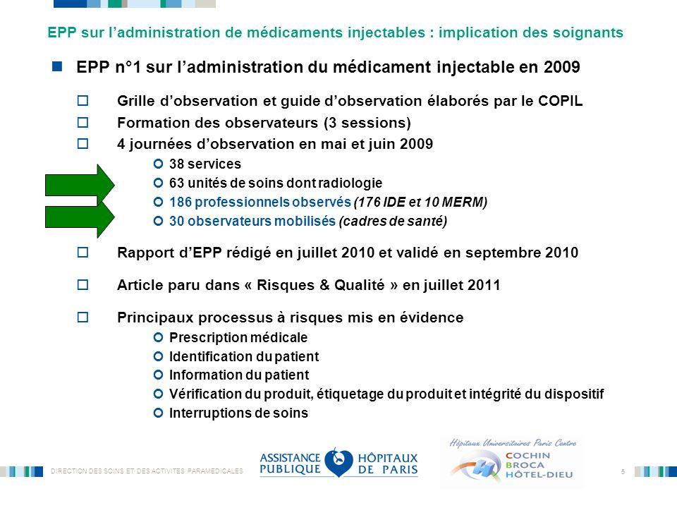 DIRECTION DES SOINS ET DES ACTIVITES PARAMEDICALES 5 EPP n°1 sur ladministration du médicament injectable en 2009 Grille dobservation et guide dobserv