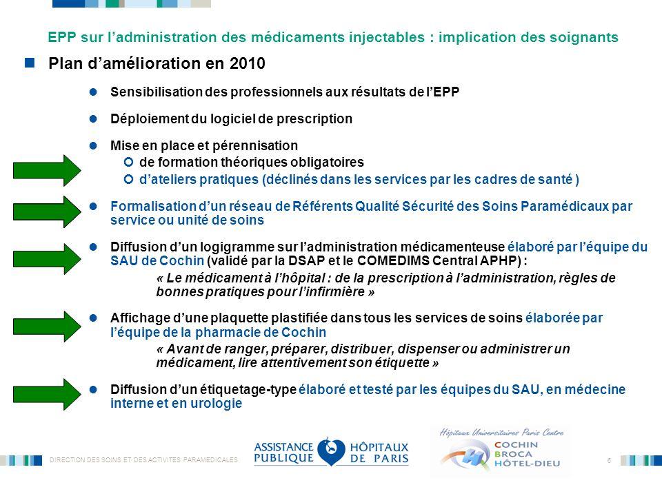 DIRECTION DES SOINS ET DES ACTIVITES PARAMEDICALES 6 Plan damélioration en 2010 Sensibilisation des professionnels aux résultats de lEPP Déploiement d