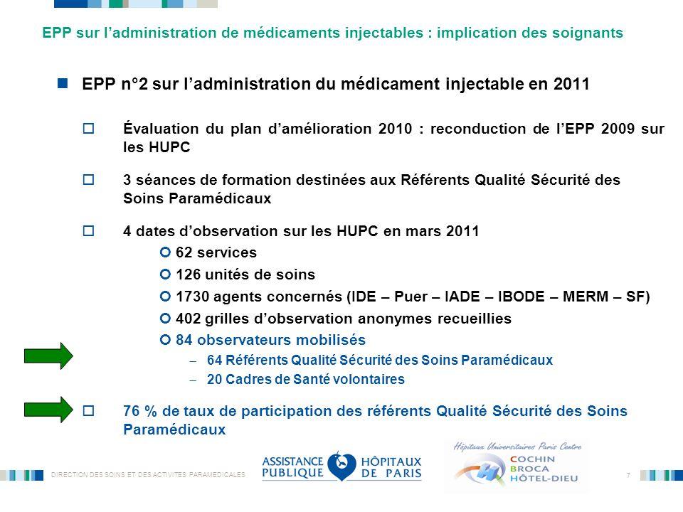 DIRECTION DES SOINS ET DES ACTIVITES PARAMEDICALES 7 EPP n°2 sur ladministration du médicament injectable en 2011 Évaluation du plan damélioration 201