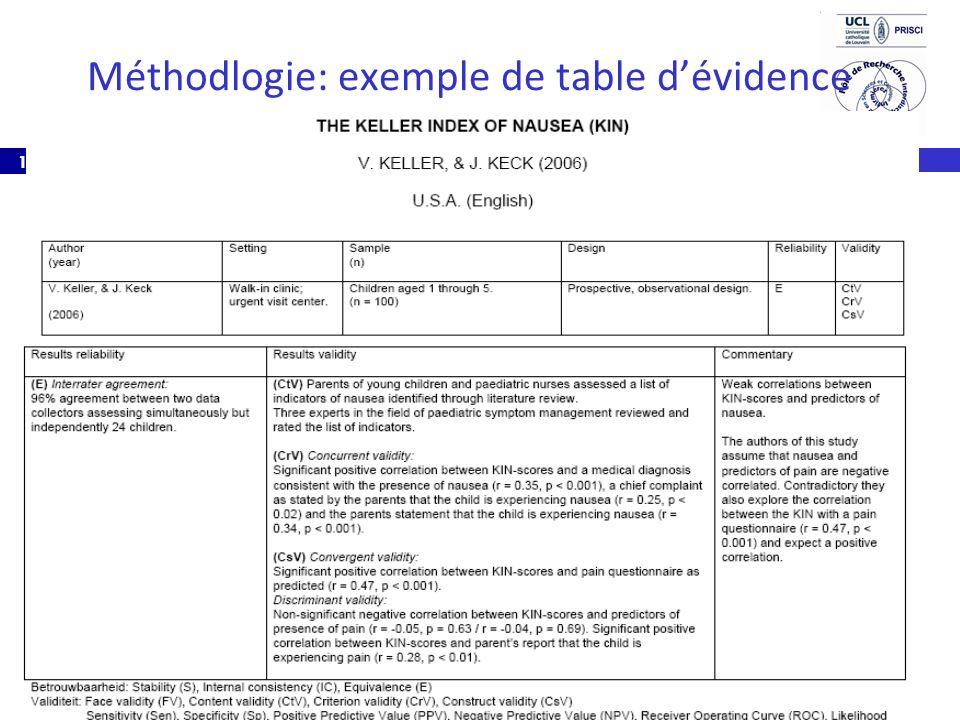 13 Méthodlogie: exemple de table dévidence