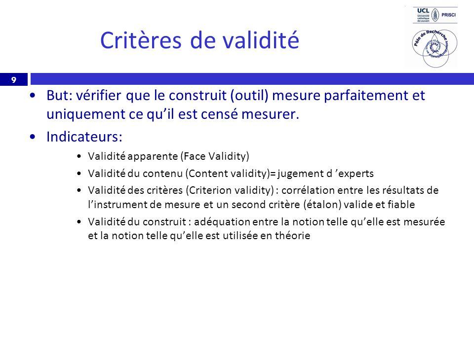 9 Critères de validité But: vérifier que le construit (outil) mesure parfaitement et uniquement ce quil est censé mesurer. Indicateurs: Validité appar