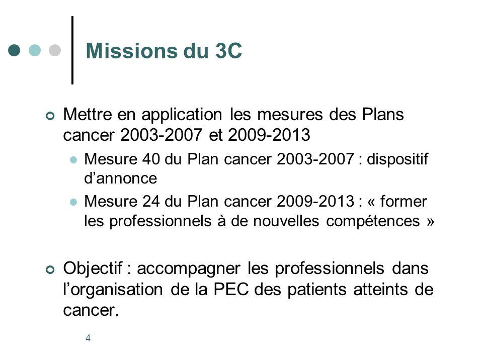 5 Lannonce en cancérologie Demande des patients lors des Premiers Etats Généraux de la Ligue contre le cancer en 1998 : « être informé dune façon relationnelle et non pas dune façon distanciée »