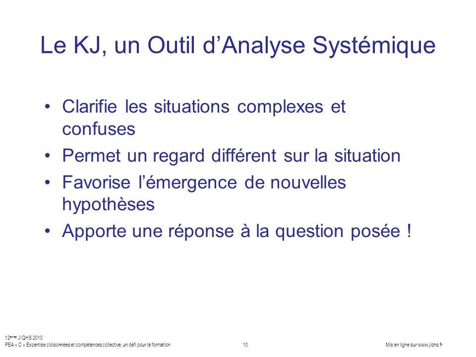 Le KJ, un Outil dAnalyse Systémique Clarifie les situations complexes et confuses Permet un regard différent sur la situation Favorise lémergence de n