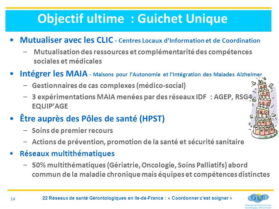 22 Réseaux de santé Gérontologiques en Ile-de-France : « Coordonner cest soigner » Objectif ultime : Guichet Unique Mutualiser avec les CLIC - Centres