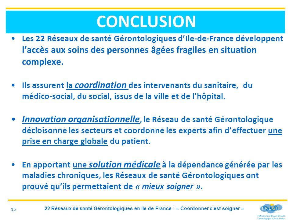 22 Réseaux de santé Gérontologiques en Ile-de-France : « Coordonner cest soigner » CONCLUSION Les 22 Réseaux de santé Gérontologiques dIle-de-France d