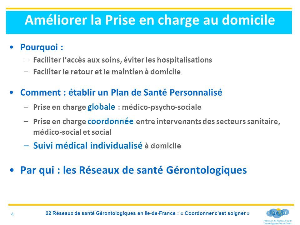 22 Réseaux de santé Gérontologiques en Ile-de-France : « Coordonner cest soigner » Améliorer la Prise en charge au domicile Pourquoi : –Faciliter lacc