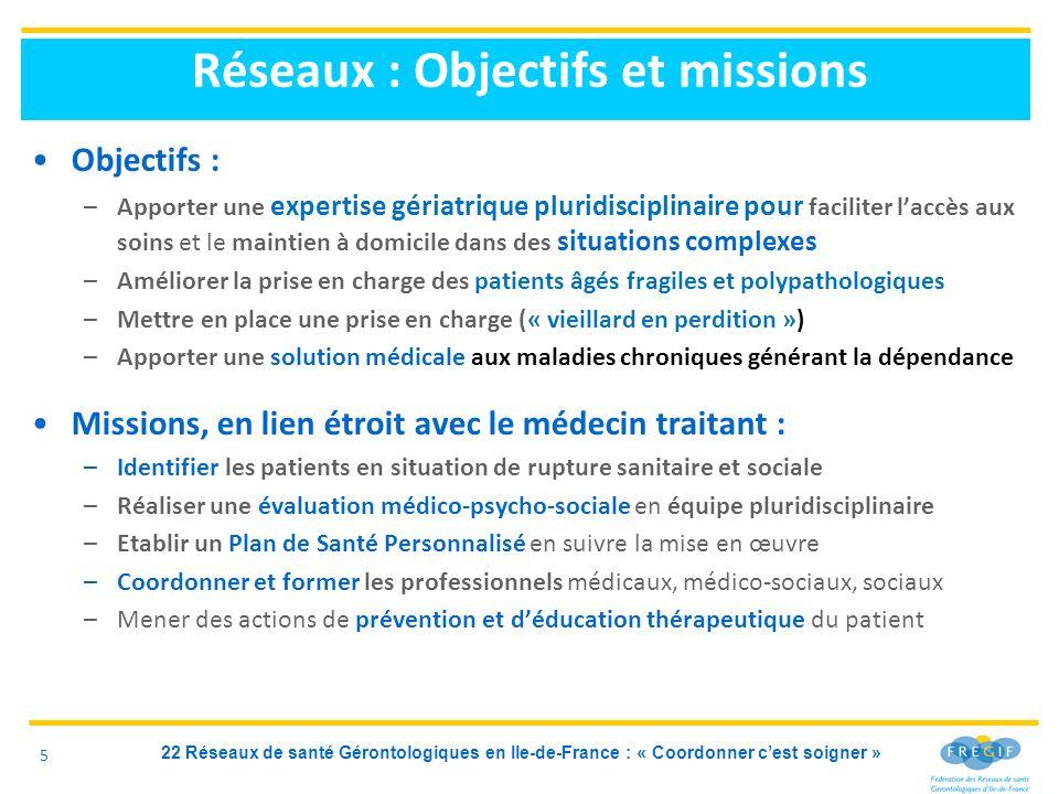 22 Réseaux de santé Gérontologiques en Ile-de-France : « Coordonner cest soigner » Réseaux : Objectifs et missions Objectifs : –Apporter une expertise