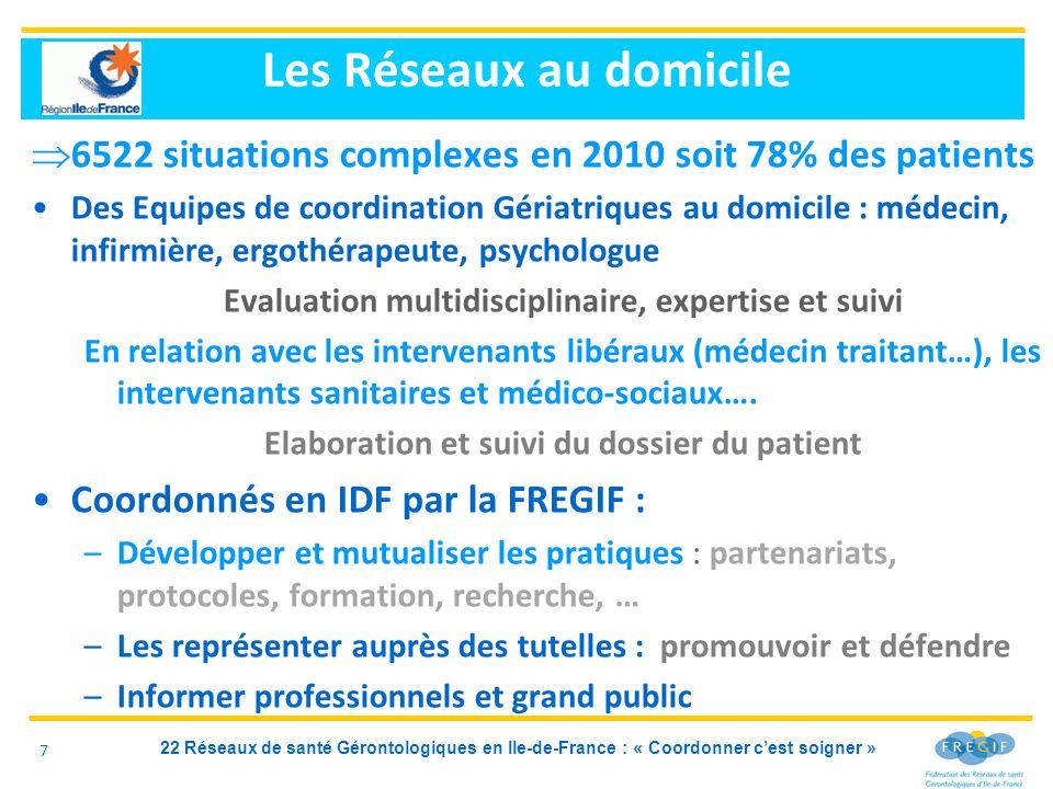 22 Réseaux de santé Gérontologiques en Ile-de-France : « Coordonner cest soigner » Coordonner : sanitaire, médico-social et social 5889 partenaires en 2010 Sanitaire : 4722 partenariats –Hôpitaux, HAD, SSIAD, SSR –Professionnels de santé Médico-social : 420 partenariats –EHPAD, Accueils de jour, CLIC –Réseaux de santé Territoriaux et Réseaux de santé Régionaux Social : 747 partenariats –Services sociaux –Services daide à domicile –Associations daide aux malades et familles 8