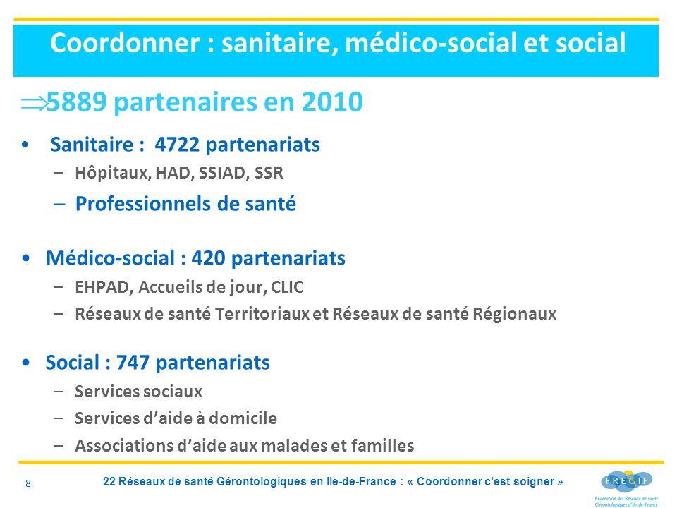 22 Réseaux de santé Gérontologiques en Ile-de-France : « Coordonner cest soigner » Coordonner : sanitaire, médico-social et social 5889 partenaires en