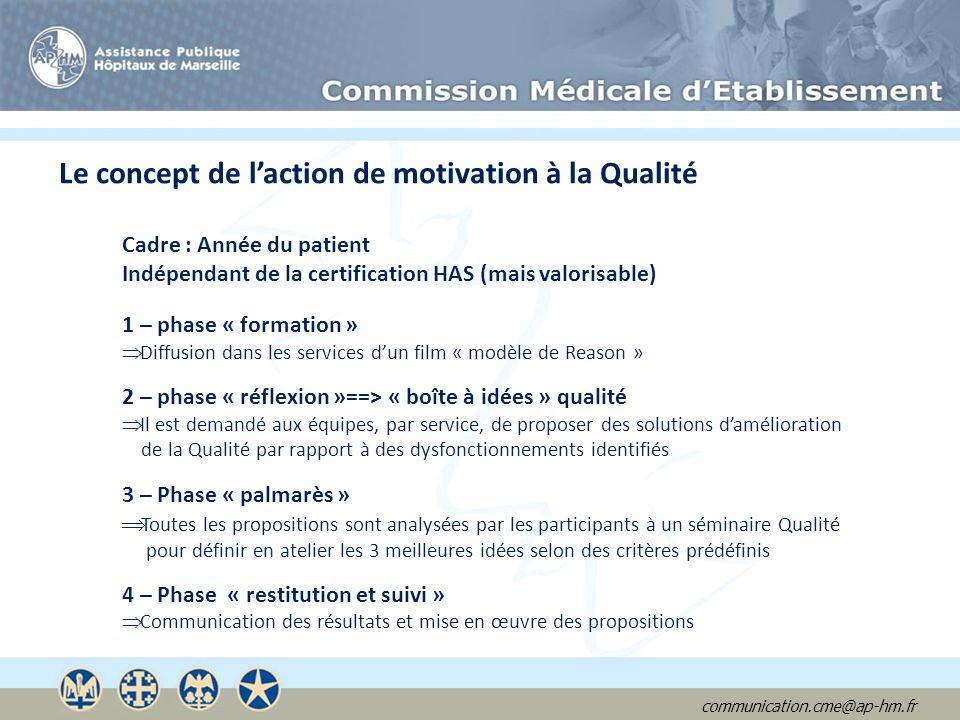 communication.cme@ap-hm.fr Le concept de laction de motivation à la Qualité Cadre : Année du patient Indépendant de la certification HAS (mais valoris