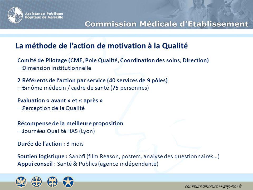 communication.cme@ap-hm.fr La méthode de laction de motivation à la Qualité Comité de Pilotage (CME, Pole Qualité, Coordination des soins, Direction)