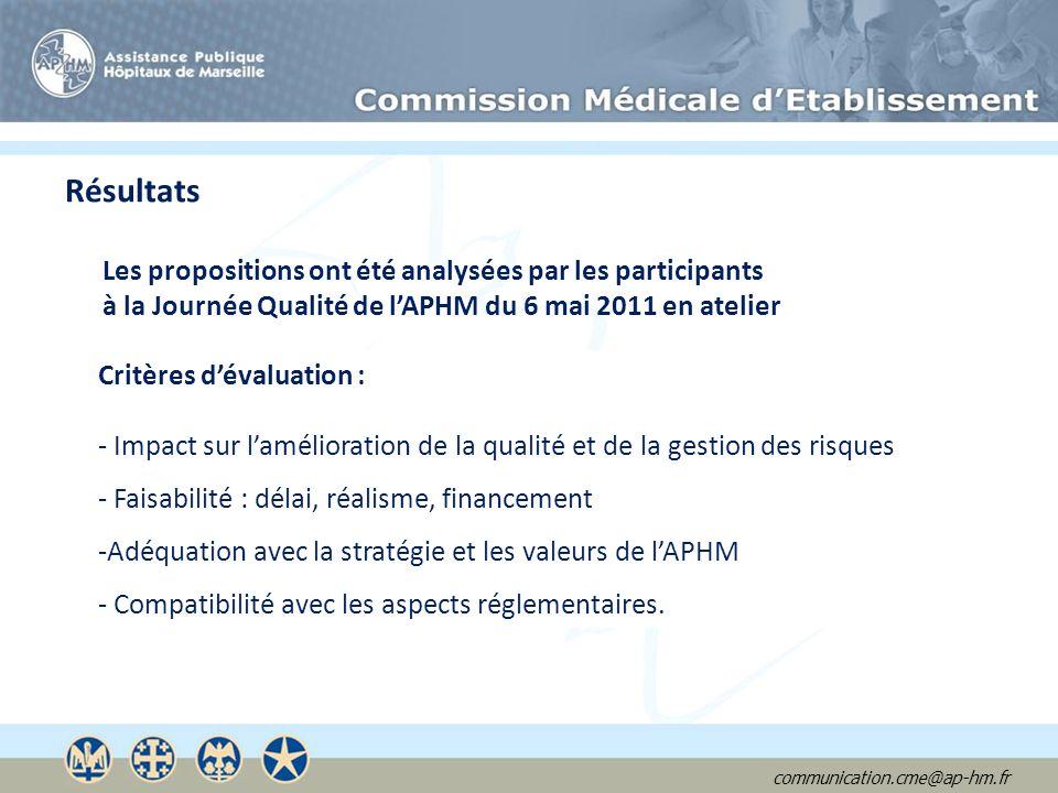communication.cme@ap-hm.fr Résultats Critères dévaluation : - Impact sur lamélioration de la qualité et de la gestion des risques - Faisabilité : déla