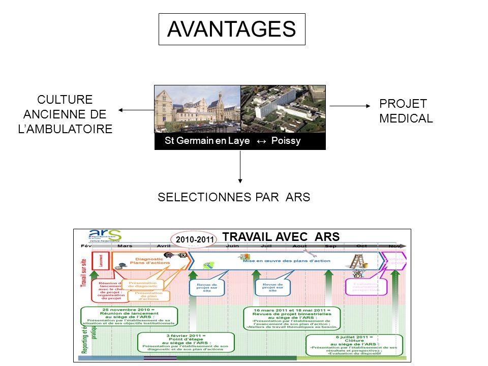 AVANTAGES CULTURE ANCIENNE DE LAMBULATOIRE PROJET MEDICAL St Germain en Laye Poissy SELECTIONNES PAR ARS TRAVAIL AVEC ARS 2010-2011
