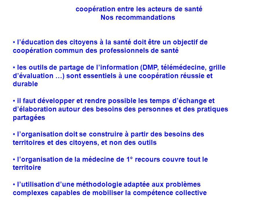 coopération entre les acteurs de santé Nos recommandations léducation des citoyens à la santé doit être un objectif de coopération commun des professi