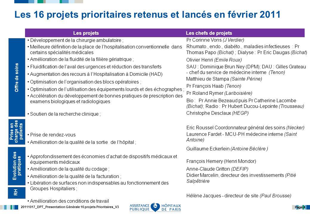 20111017_DPT_Presentation Générale 16 projets Prioritaires_V3 Page 4 Développement de la chirurgie ambulatoire ; Meilleure définition de la place de l