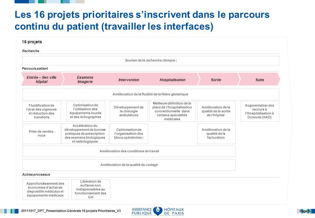 20111017_DPT_Presentation Générale 16 projets Prioritaires_V3 Page 5 Les 16 projets prioritaires sinscrivent dans le parcours continu du patient (trav