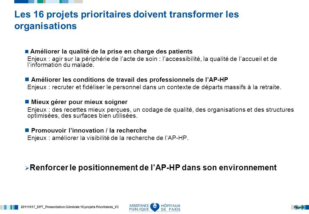 20111017_DPT_Presentation Générale 16 projets Prioritaires_V3 Page 6 Les 16 projets prioritaires doivent transformer les organisations Améliorer la qualité de la prise en charge des patients Enjeux : agir sur la périphérie de lacte de soin : laccessibilité, la qualité de laccueil et de linformation du malade.