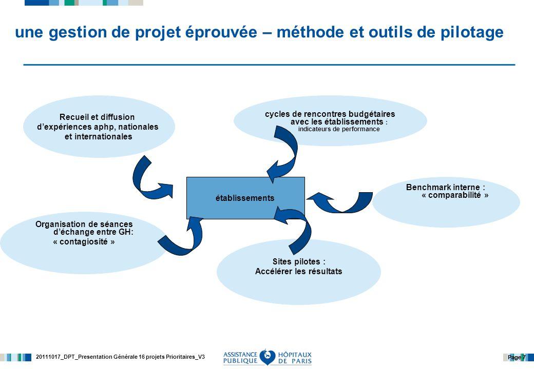 20111017_DPT_Presentation Générale 16 projets Prioritaires_V3 Page 7 une gestion de projet éprouvée – méthode et outils de pilotage établissements Rec