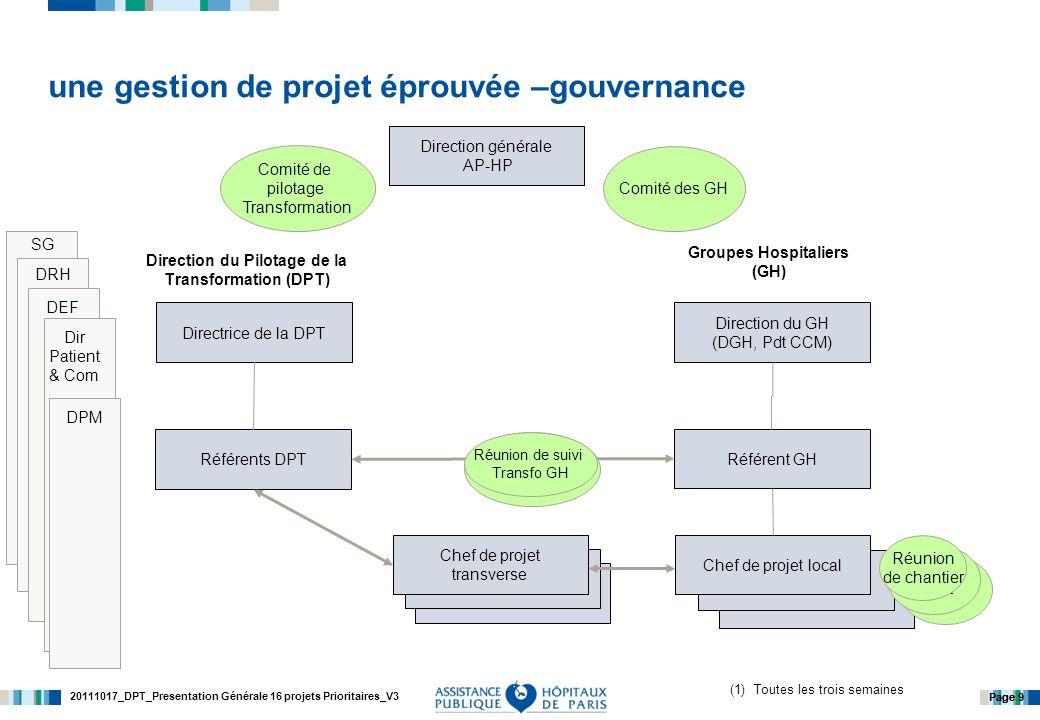 20111017_DPT_Presentation Générale 16 projets Prioritaires_V3 Page 9 une gestion de projet éprouvée –gouvernance Référent GH Chef de projet transverse