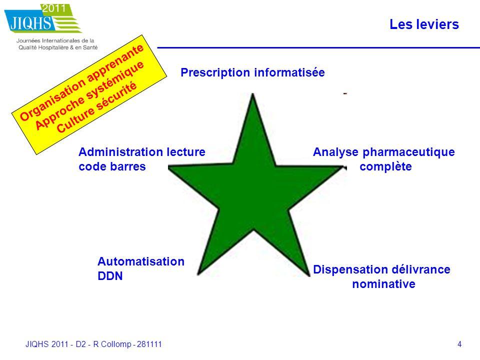 JIQHS 2011 - D2 - R Collomp - 2811114 Les leviers Prescription informatisée Analyse pharmaceutique complète Dispensation délivrance nominative Automat