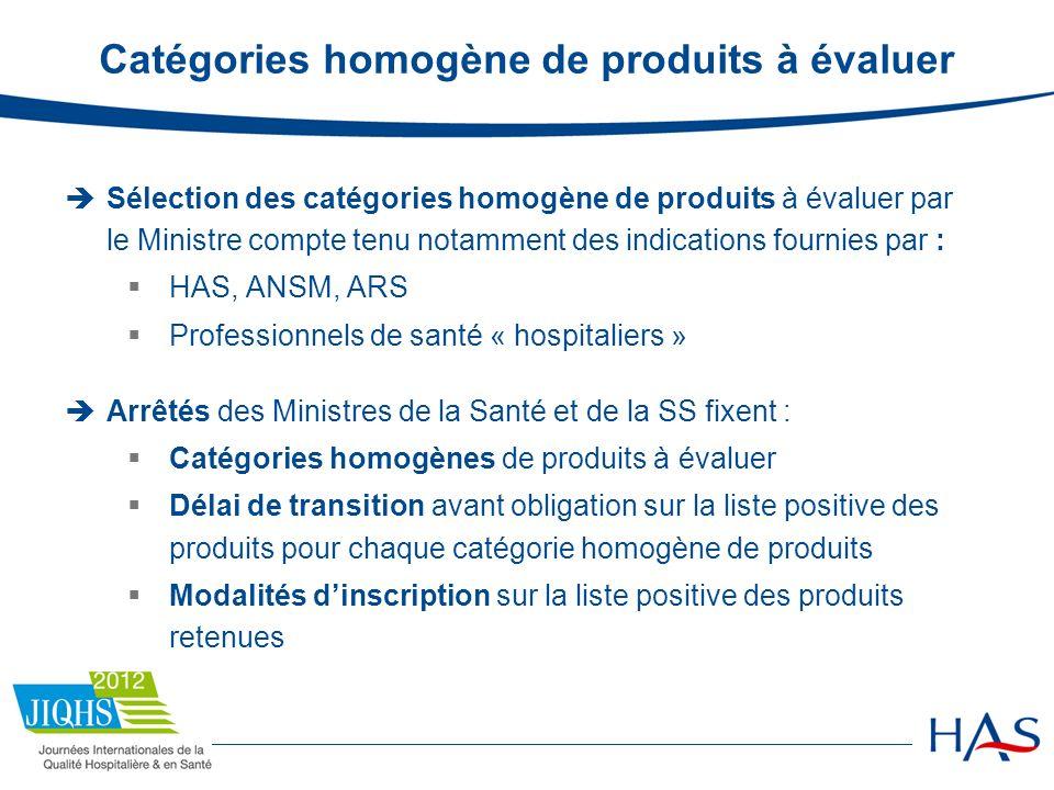 Catégories homogène de produits à évaluer Sélection des catégories homogène de produits à évaluer par le Ministre compte tenu notamment des indication