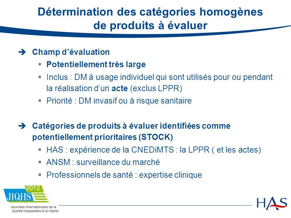 Détermination des catégories homogènes de produits à évaluer Champ dévaluation Potentiellement très large Inclus : DM à usage individuel qui sont util