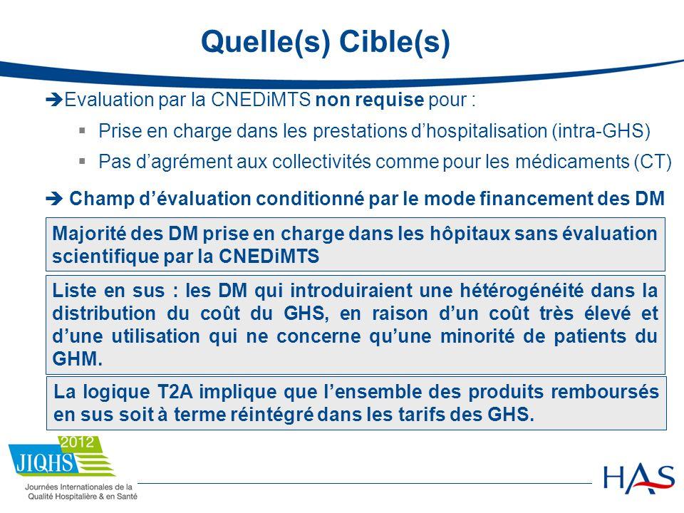 Quelle(s) Cible(s) Evaluation par la CNEDiMTS non requise pour : Prise en charge dans les prestations dhospitalisation (intra-GHS) Pas dagrément aux c