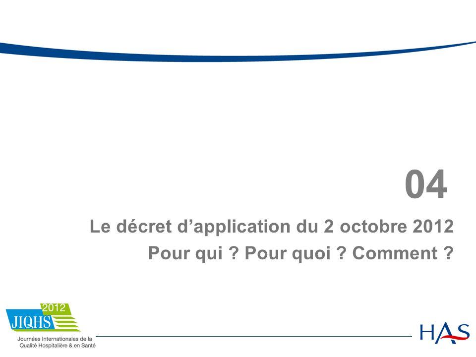 04 Le décret dapplication du 2 octobre 2012 Pour qui ? Pour quoi ? Comment ?
