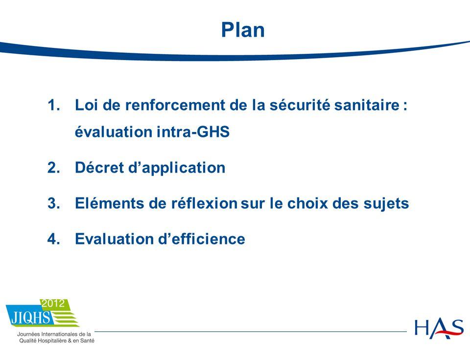 Plan 1.Loi de renforcement de la sécurité sanitaire : évaluation intra-GHS 2.Décret dapplication 3.Eléments de réflexion sur le choix des sujets 4.Eva