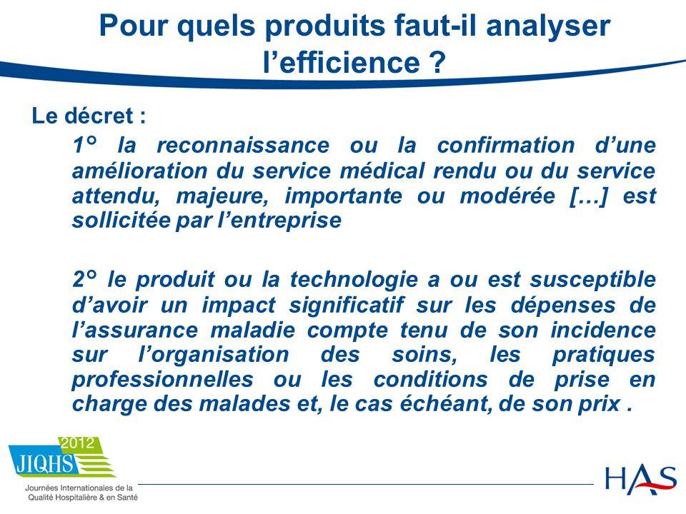 Pour quels produits faut-il analyser lefficience ? Le décret : 1° la reconnaissance ou la confirmation dune amélioration du service médical rendu ou d