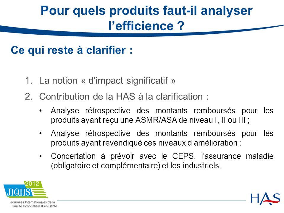 Pour quels produits faut-il analyser lefficience ? Ce qui reste à clarifier : 1.La notion « dimpact significatif » 2.Contribution de la HAS à la clari