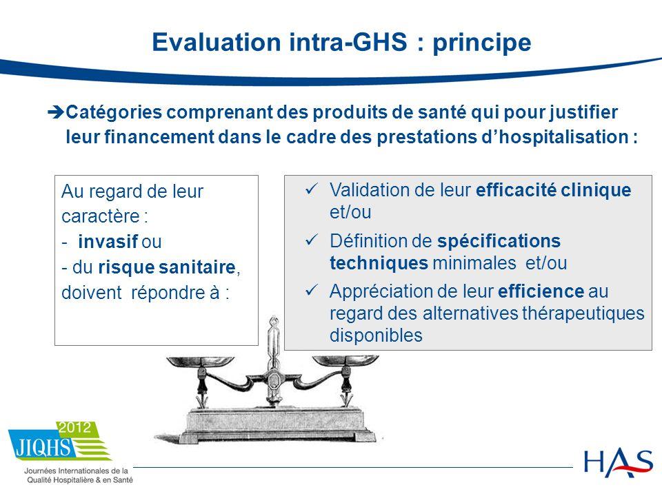 Catégories comprenant des produits de santé qui pour justifier leur financement dans le cadre des prestations dhospitalisation : Evaluation intra-GHS
