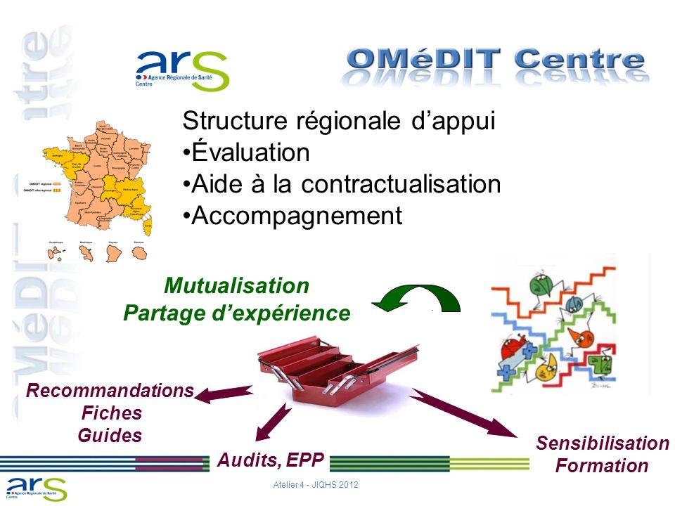 Structure régionale dappui Évaluation Aide à la contractualisation Accompagnement Audits, EPP Recommandations Fiches Guides Mutualisation Partage dexp