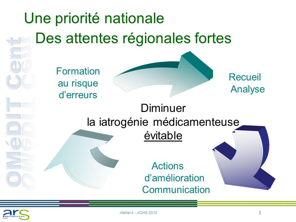 3 Une priorité nationale V2010 Arrêté 6 avril 2011 HPST Diminuer la iatrogénie médicamenteuse évitable Atelier 4 - JIQHS 2012 Recueil Analyse Actions