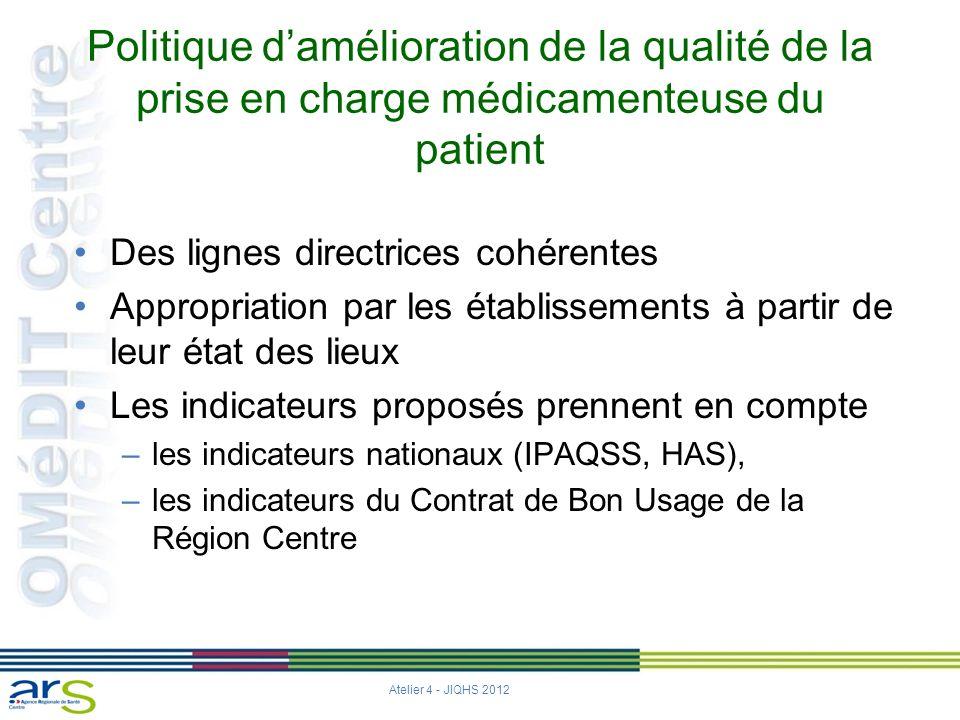 Politique damélioration de la qualité de la prise en charge médicamenteuse du patient Des lignes directrices cohérentes Appropriation par les établiss