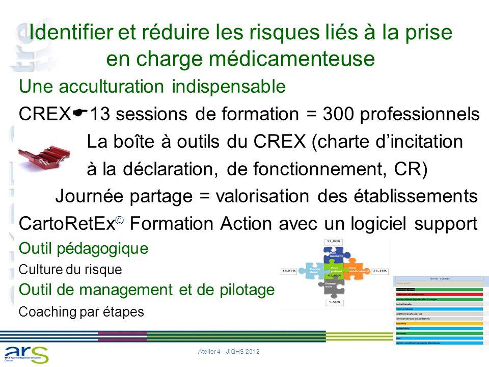 Identifier et réduire les risques liés à la prise en charge médicamenteuse Une acculturation indispensable CREX 13 sessions de formation = 300 profess