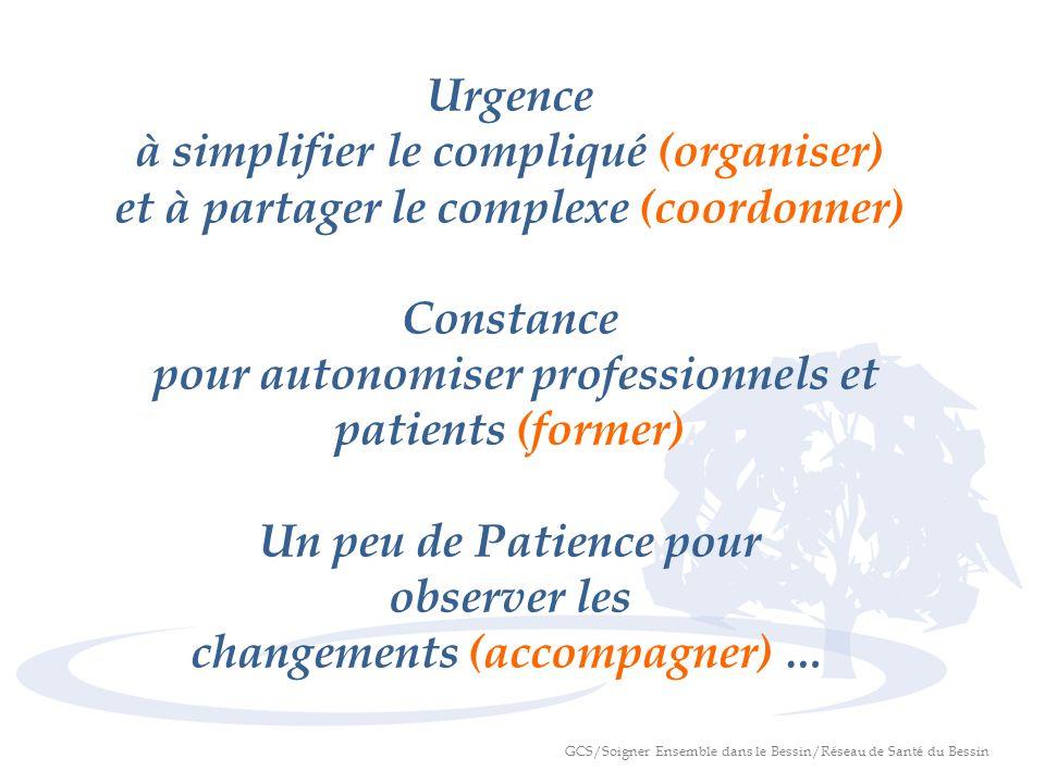 Urgence à simplifier le compliqué (organiser) et à partager le complexe (coordonner) Constance pour autonomiser professionnels et patients (former) Un peu de Patience pour observer les changements (accompagner) …