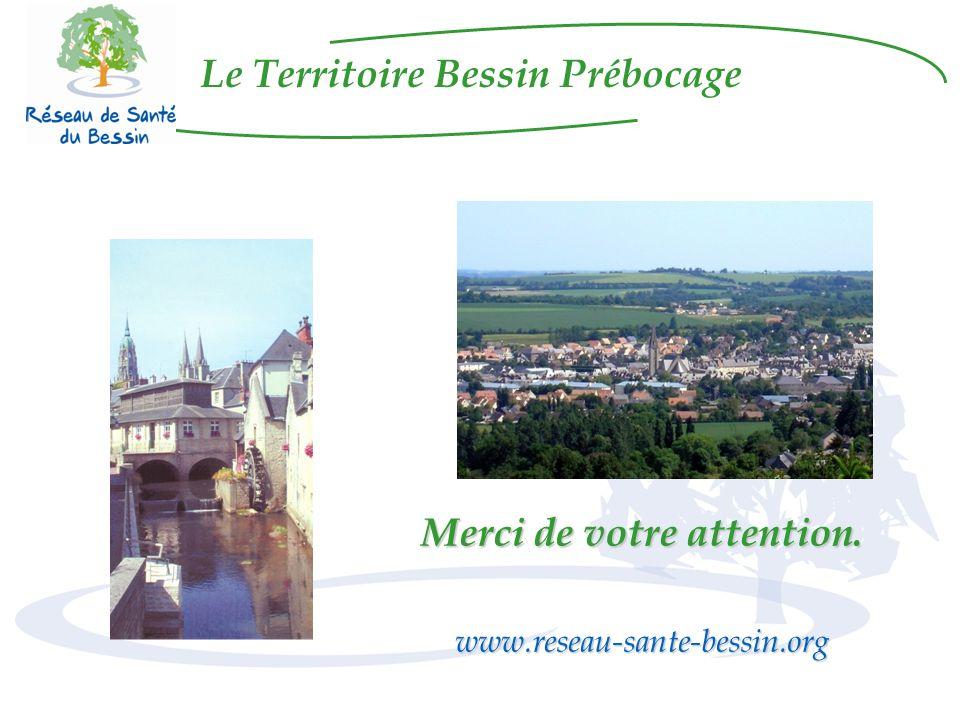 Merci de votre attention. www.reseau-sante-bessin.org Le Territoire Bessin Prébocage