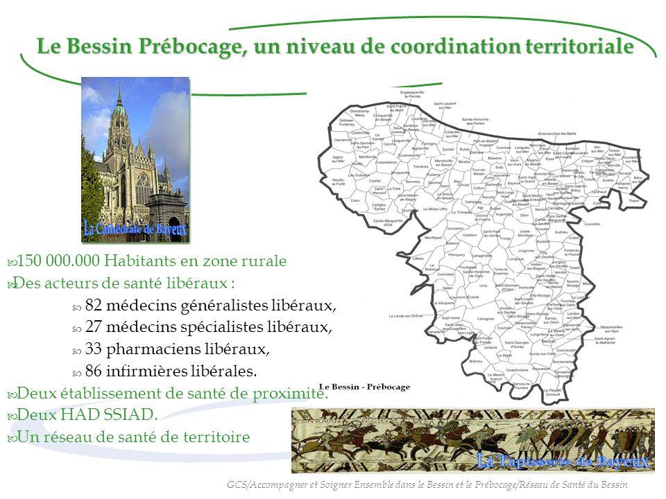 Le Bessin Prébocage, un niveau de coordination territoriale 150 000.000 Habitants en zone rurale Des acteurs de santé libéraux : 82 médecins généralistes libéraux, 27 médecins spécialistes libéraux, 33 pharmaciens libéraux, 86 infirmières libérales.