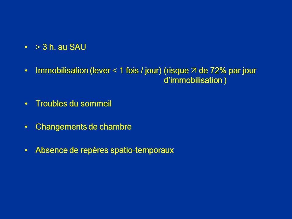 > 3 h. au SAU Immobilisation (lever < 1 fois / jour) (risque de 72% par jour dimmobilisation ) Troubles du sommeil Changements de chambre Absence de r