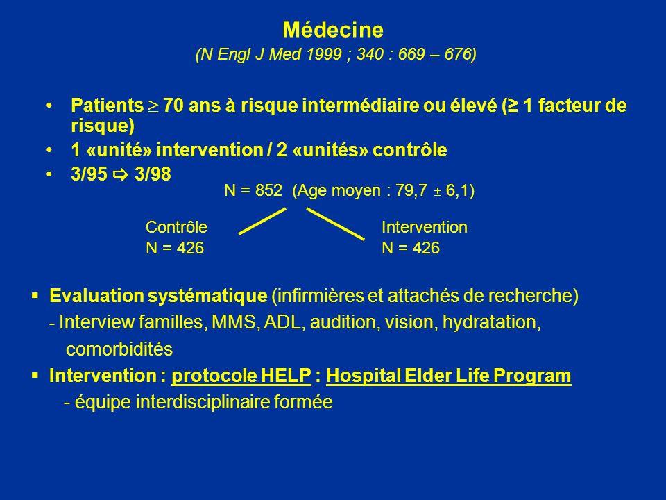 Médecine (N Engl J Med 1999 ; 340 : 669 – 676) Patients 70 ans à risque intermédiaire ou élevé ( 1 facteur de risque) 1 «unité» intervention / 2 «unit