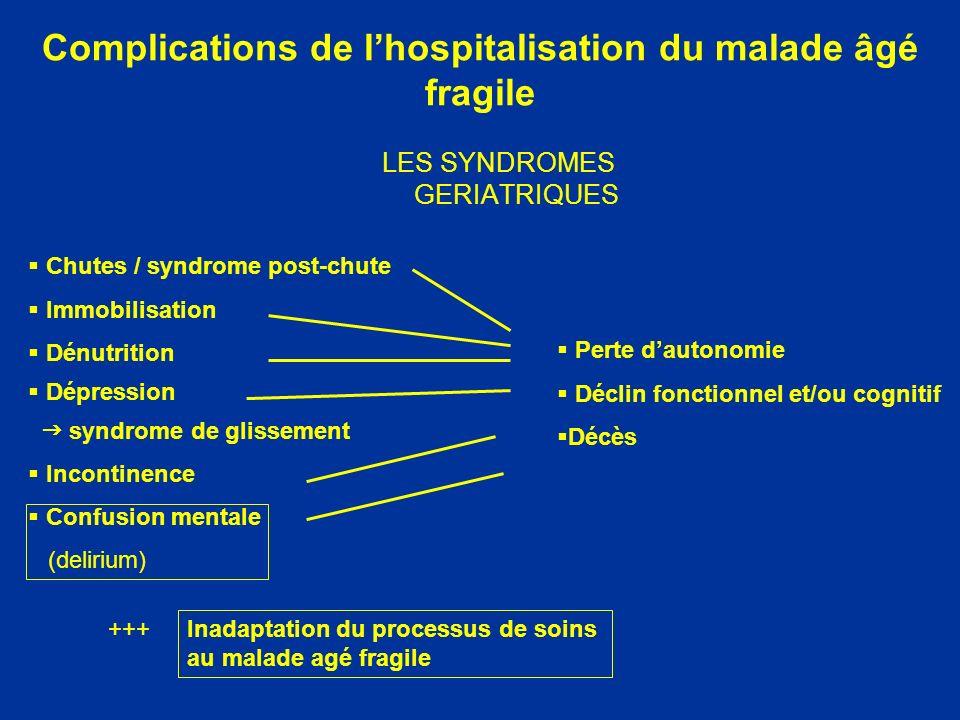 Facteurs de risque de syndrome confusionnel persistant à la sortie de lhôpital (Arch Intern Med 2007 ; 167 : 1 406 – 1 413) 491 patients > 70 ans non confus hospitalisés en médecine 106 devenus confus (21.62 %) 58 confus à la sortie de lhôpital (DMS 10 jours : 3-67) 4 facteurs prédictifs Démence OR 2-3(1.4 – 3.7) Troubles visuelsOR 2.1 (1.3 – 3.2) DépendanceOR 1.7 (1.1 – 2.6) Comorbidité élevée (Charlson 4) OR 1.7 (1.1 – 2.6) Contention pendant lépisode confusionnelOR 3.2 (1.9 – 5.2)