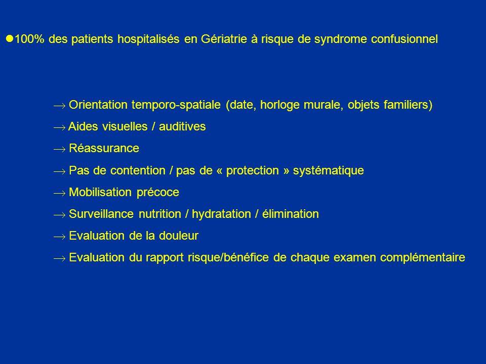 100% des patients hospitalisés en Gériatrie à risque de syndrome confusionnel Orientation temporo-spatiale (date, horloge murale, objets familiers) Ai